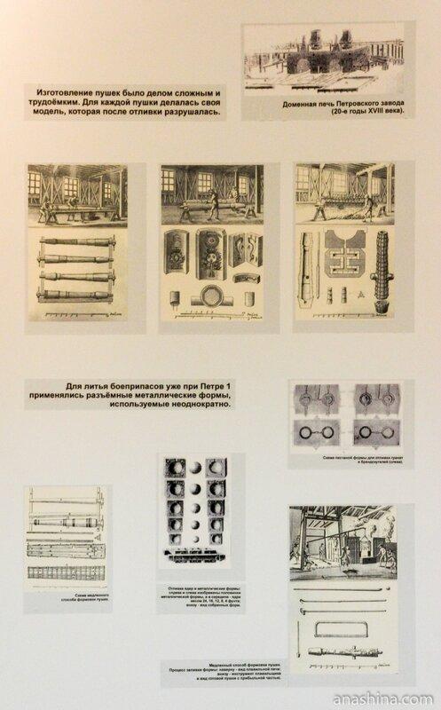Процесс изготовления пушек и боеприпасов, Музей промышленной истории Петрозаводска