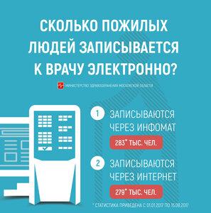 Электронная запись в поликлинику