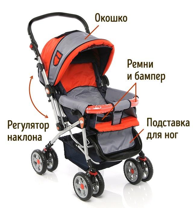 © depositphotos.com  Проверьте коляску наустойчивость: она недолжна легко опрокидываться, на