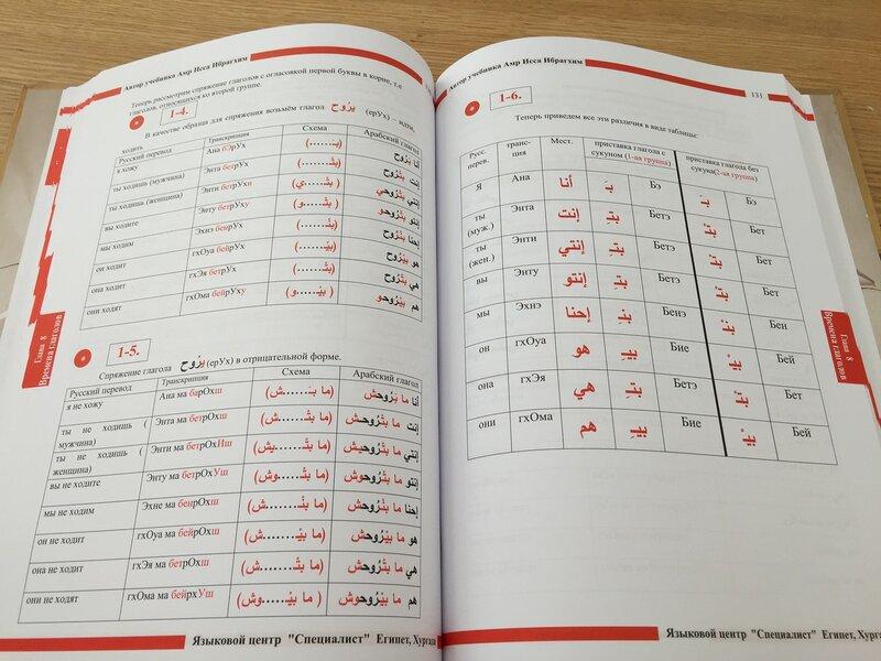 В помощь в изучении египетского диалекта арабского языка.