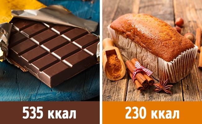 © depositphotos  © depositphotos  Молочный шоколад, ксожалению, слишком вредное для фиг