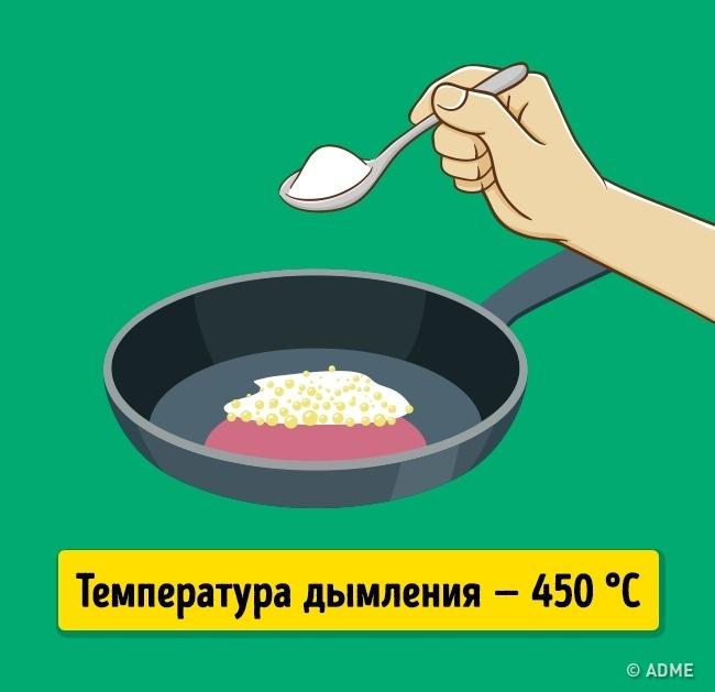 88,5% насыщенных жиров 6,5% мононасыщенных жиров 5% полинасыщенных жиров Кокосовое масло считаетс