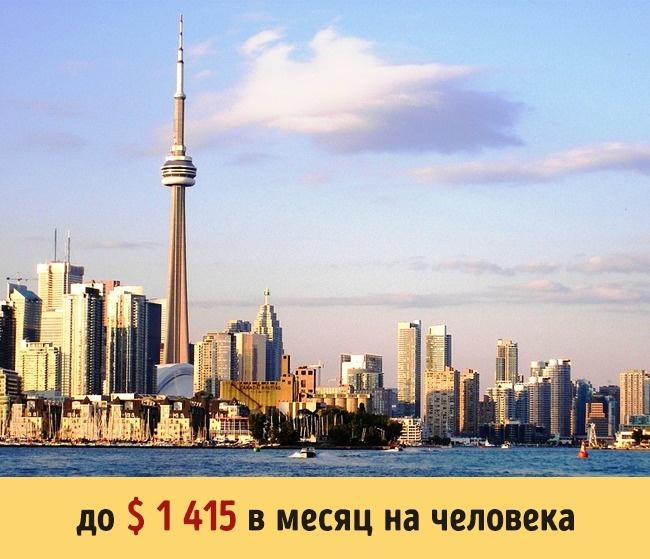 Смая 2017 года сразу 4000 человек от18до64лет снизким уровнем дохода из3субъектов Онтарио б
