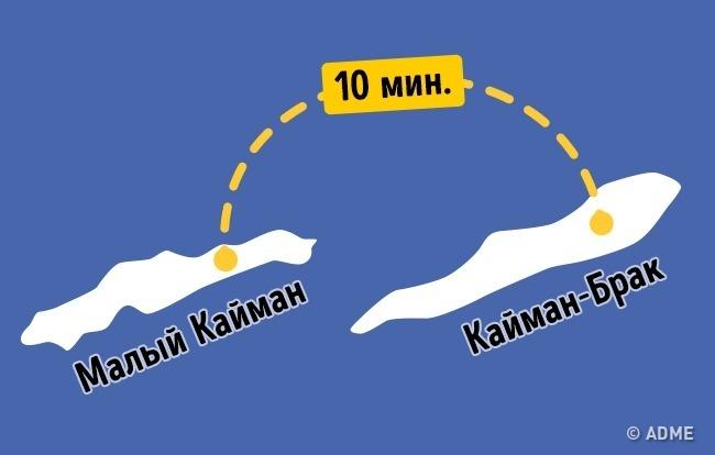 Пункты назначения: Малый Кайман, Кайман-Брак (острова Кайман) Расстояние: 21км Стоимость полета туд