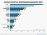 retailers-stores-closing-2017updated.png