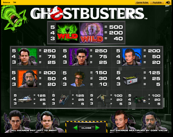 Ghostbusters играть онлайн бесплатно