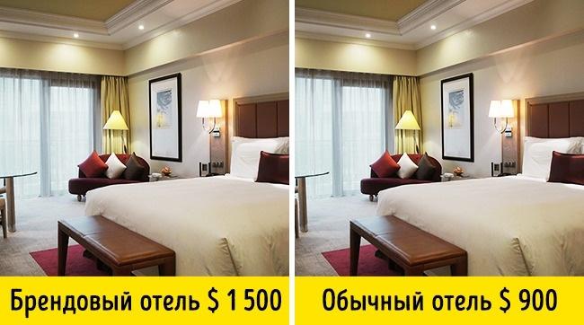 © depositphotos.com  Всемирно известные сетевые отели часто делают наценку насвои услуги толь