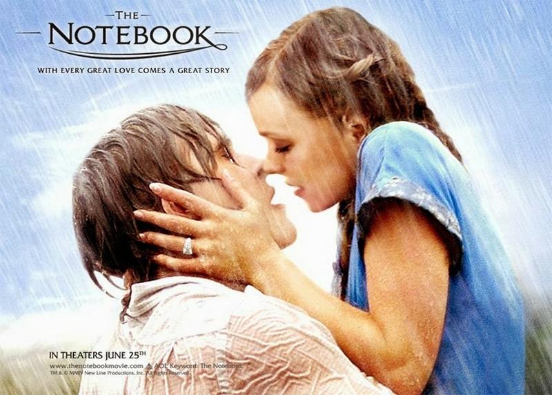 Лучшие романтические мелодрамы о любви