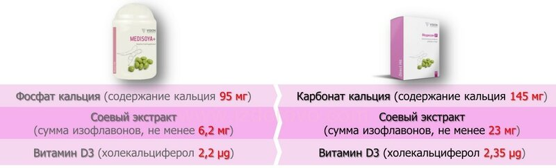 izdorovo.com СРАВНЕНИЕ МЕДИСОЯ-Р