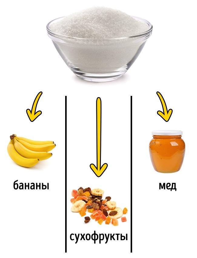 Если увас неоказалось сахара, то, может, это иклучшему, так как унего есть натуральные иполезн