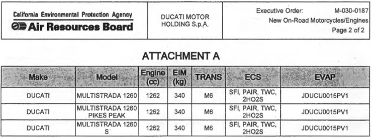 Ducati Multistrada 1260 2018 засветился в документах CARB