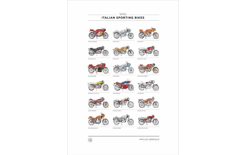 Постеры итальянский спортбайков 70-х