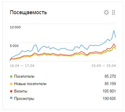 rentcarus.ru