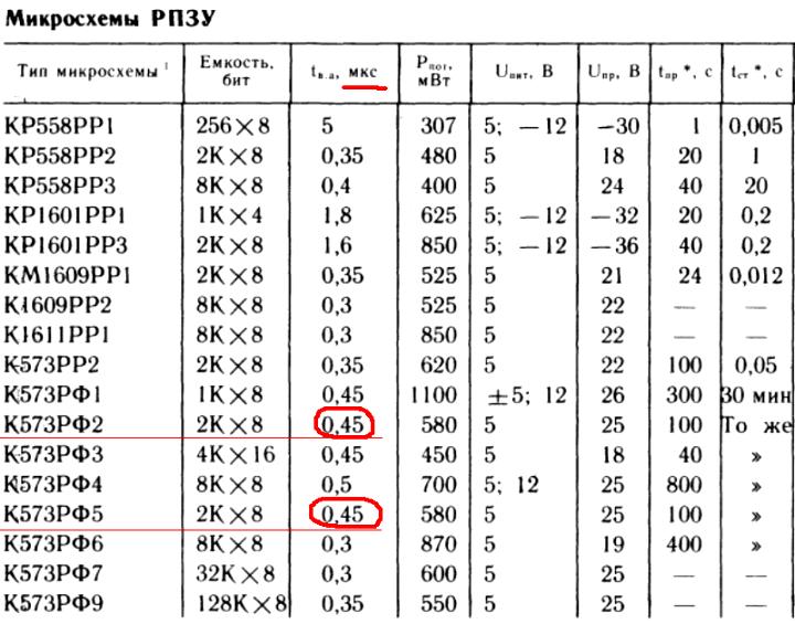 """Микропроцессорная лаборатория """"Микролаб К580ИК80"""", УМК-80, УМПК-80 и др. - Страница 2 0_130a3e_8f5e6e61_orig"""