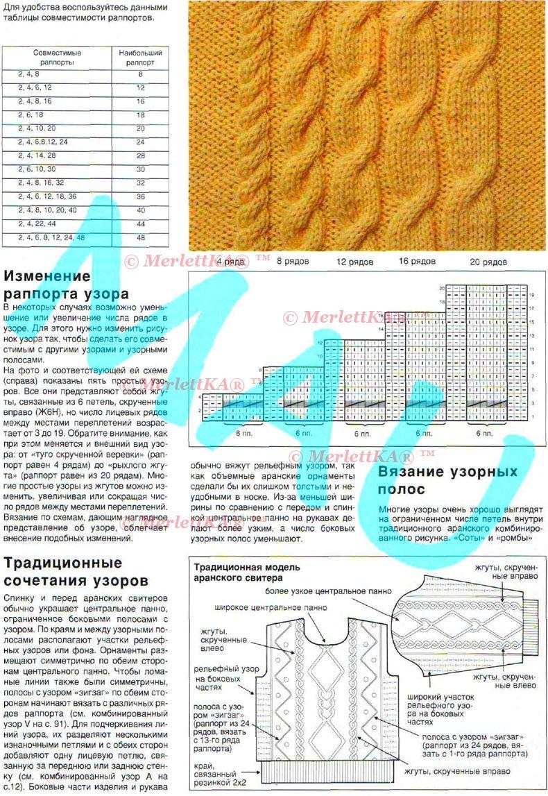 Вязания косичек для спиц