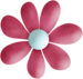 tstroud_springtime_flower_pink.png