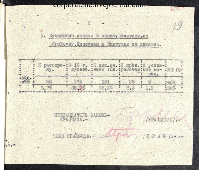 Р-47, оп.5, д.163, 019.jpg