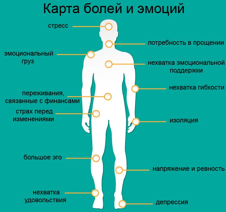 content_karta-boli_1__econet_ru.png