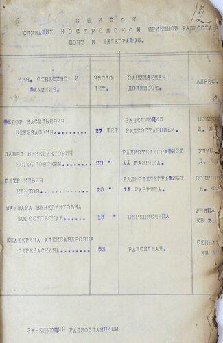 ГАКО. Р. – 2152. Оп. 2. Д. 58д. Л. 12