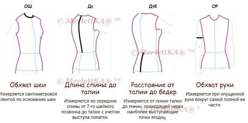 Как измерить обхват шеи для вязания 100