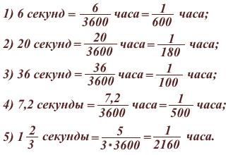Преобразование десятичное число в стандартный формат времени.
