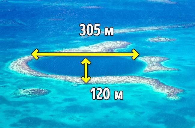 © depositphotos  Эта дыра— центр Лайтхаус-Рифа, расположенного вКарибском море. Изначально э