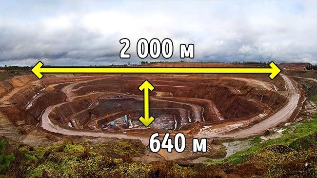 © АЛРОСА / Facebook  Рудник «Удачный»— это действующее месторождения алмазов вЯкутии, находя