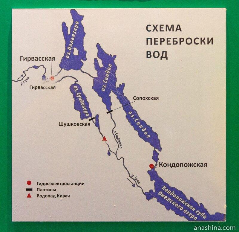 Схема переброски вод, Карелия, река Суна