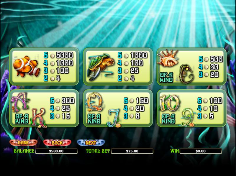 играть онлайн бесплатно казино
