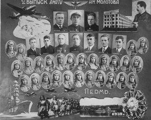 Военно-морское авиационное училище. Молотов. 1939 г.