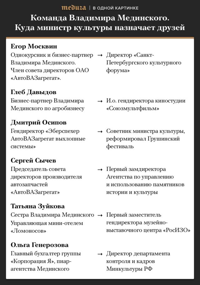 Мединский и партнеры pic4