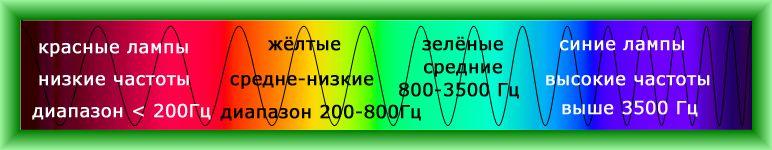 Звук - Page 3 0_312fcf_8c2d4015_orig