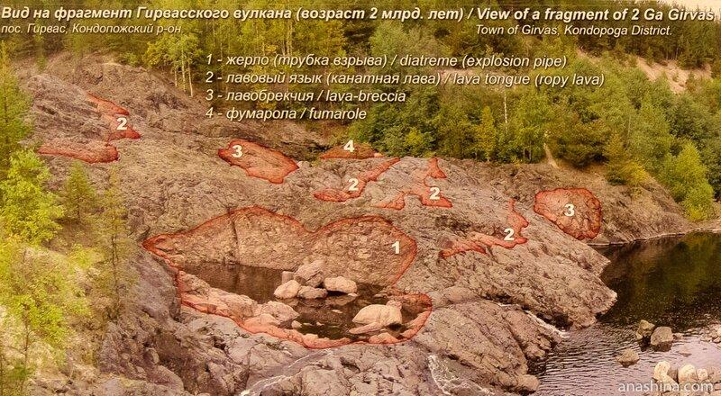 Схема Гирвасского вулкана
