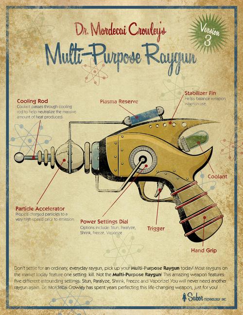 Retro Futuristic Steampunk Posters – Michael Murdock (6 pics)