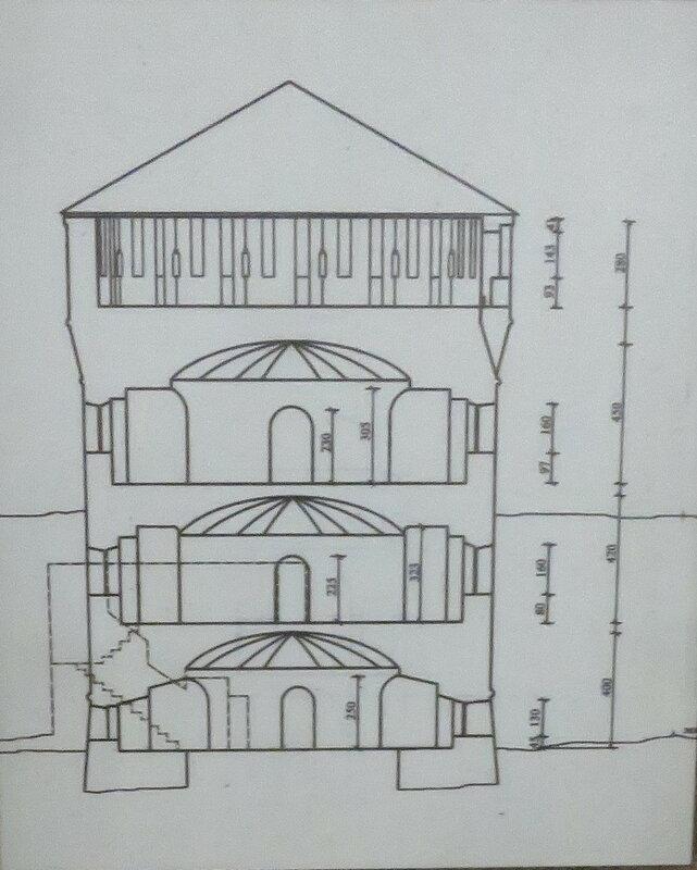 Обмерный чертеж Громовой башни