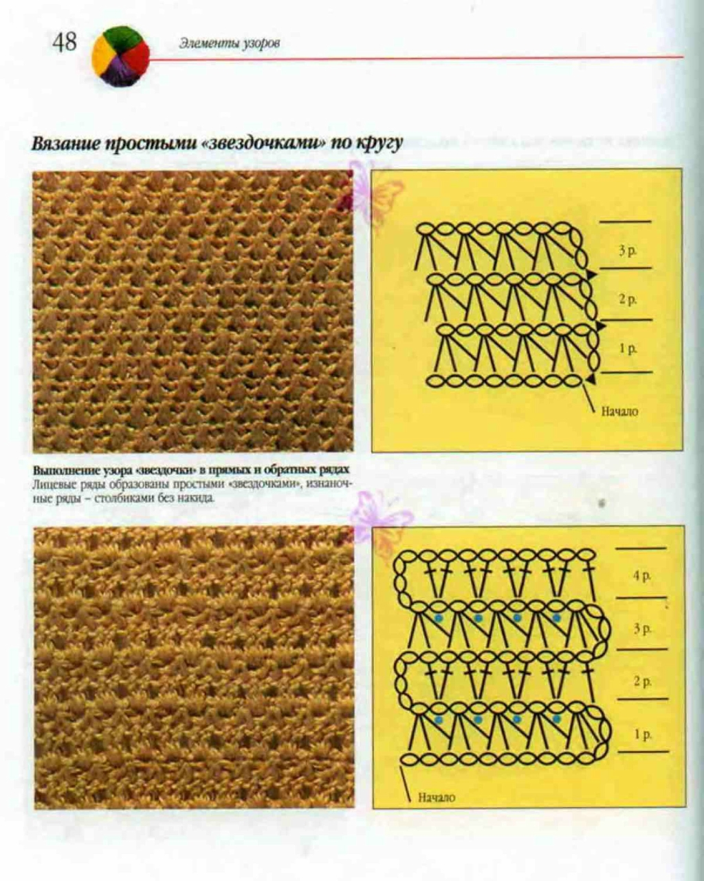 Планета Вязания Уроки вязания спицами для начинающих. Часть 50