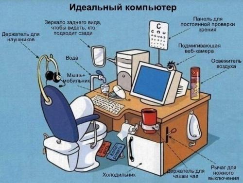 День компьютера и Интернета