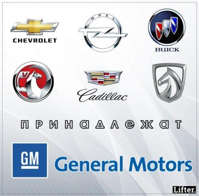 Спорим, вы не знали, что все эти бренды принадлежат одному человеку?