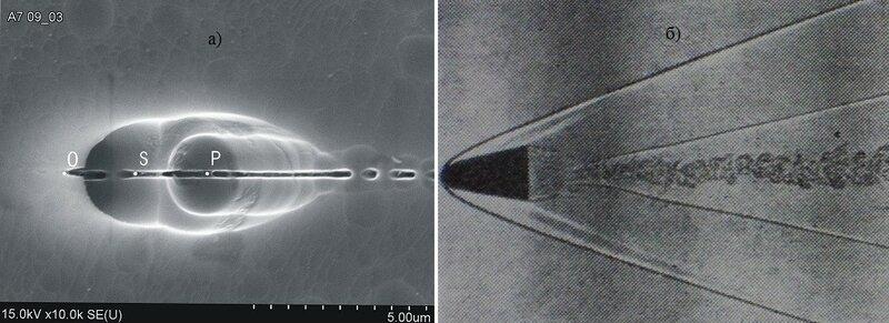 Фото 1. а) конечный участок микроканала проникания в алюминиевую мишень частицы карбида кремния [29] (перед точкой О заметно направление деформации сжатия); б) теневой спектр обтекания макроударника в воздухе при М>4 [7].