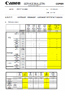 service - Инструкции (Service Manual, UM, PC) фирмы Canon 0_1b1071_8bf4795f_orig