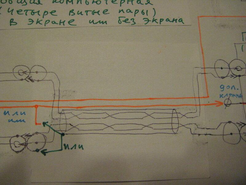 №4 и №5 ) и схемы обычных