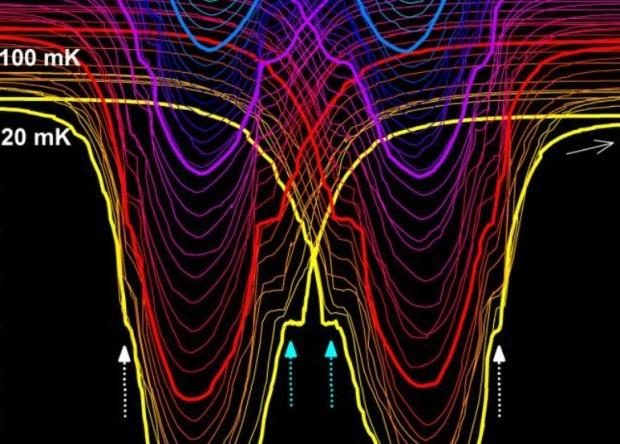 Физики впервые увидели частицу-античастицу