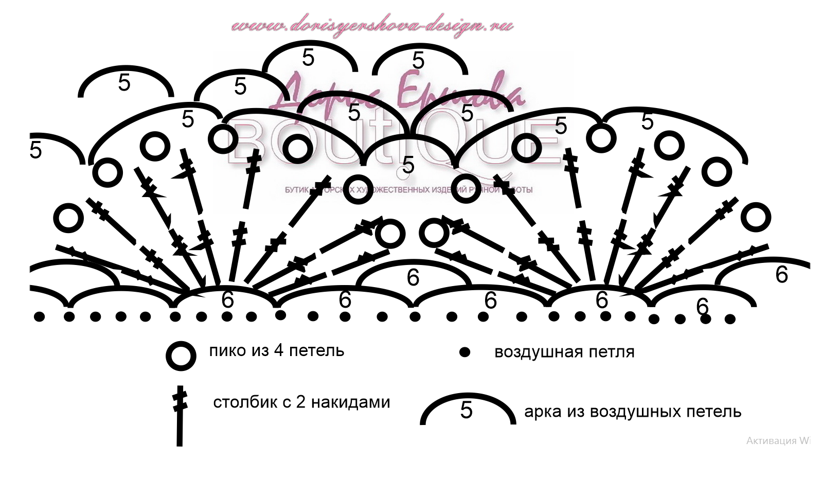 Схема для ажурной каймы