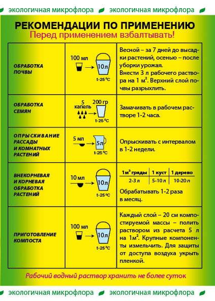 Препарат Байкал ЭМ1 - удобрение и защита растений