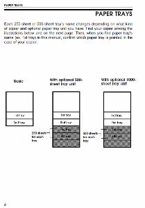 service - Инструкции (Service Manual, UM, PC) фирмы Ricoh - Страница 4 0_1b27fa_b1771fb3_orig