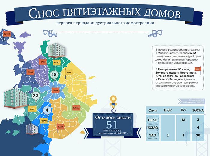 Снос и демонтаж пятиэтажек в Москве