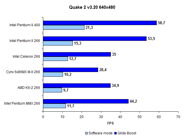 Quake2 640 2.png