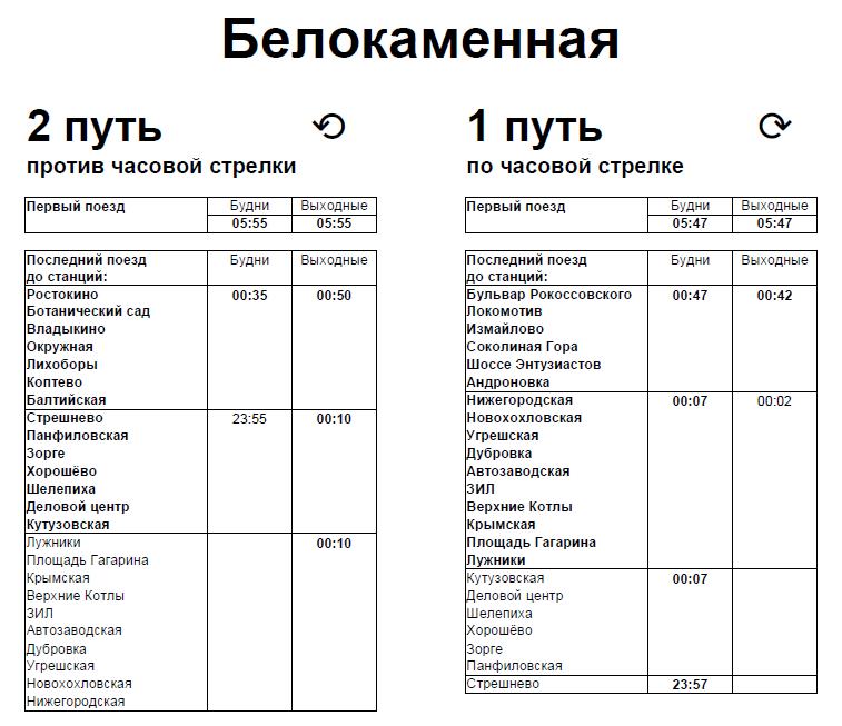 Расписание по станции Белокаменная