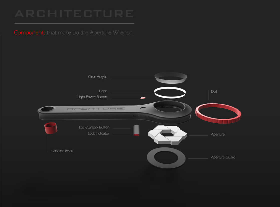Aperture Wrench - When design is inspired by photography