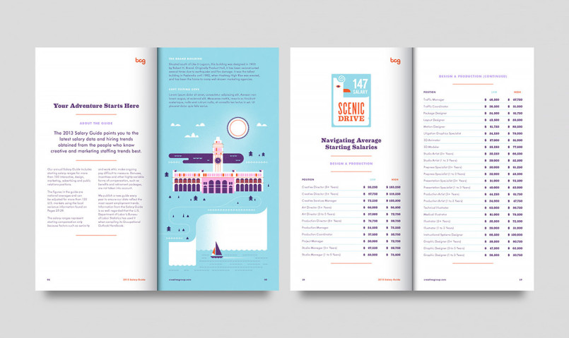 Paylandia: Creative Salary Guide by Nate Luetkehans